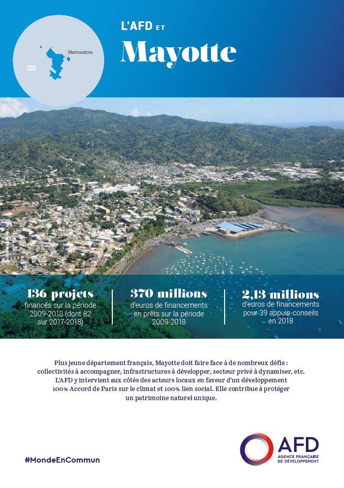 L'AFD et Mayotte
