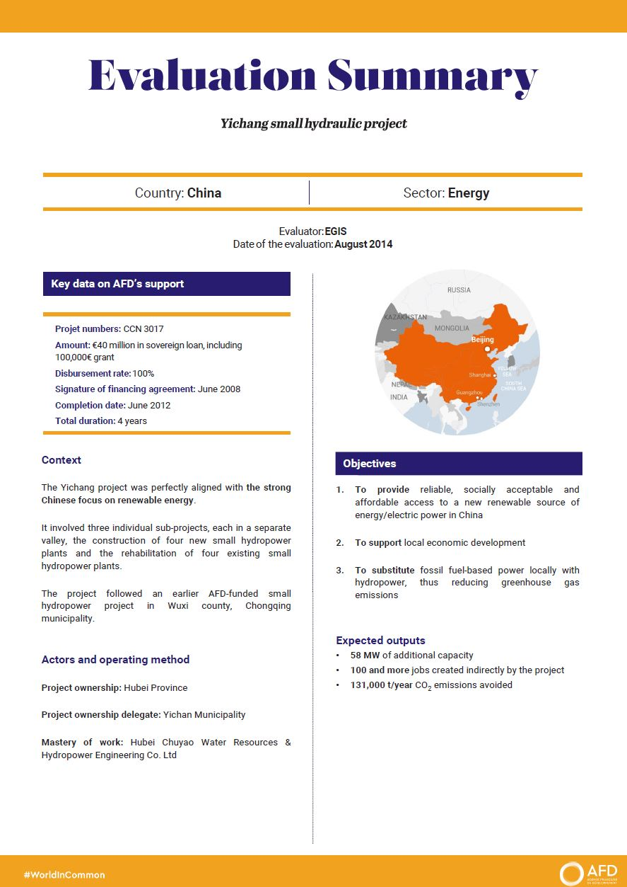 Evaluation Summary - Yichang small hydraulic project, China