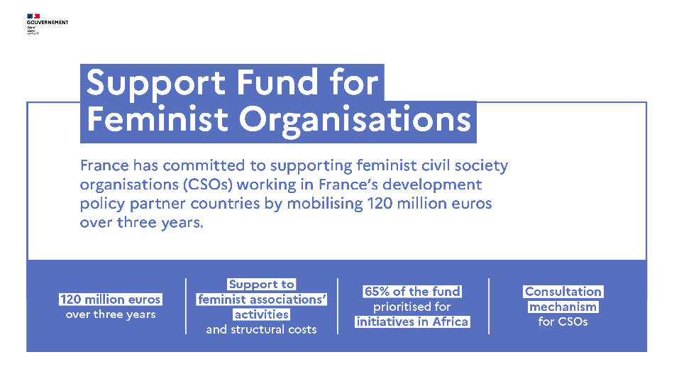 Support Fund for Feminist Organisations