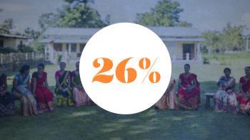 emploi-femmes-afrique-croissance-pib