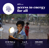 AFD access energy