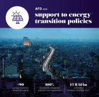 energy transition policies