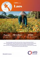 Plaquette AFD et Laos