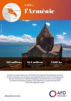 Plaquette AFD et Arménie