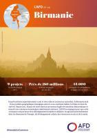 L'AFD et la Birmanie