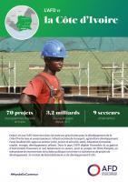 L'AFD et la Côte d'Ivoire