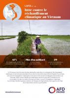 L'AFD et la lutte contre le réchauffement climatique au Vietnam