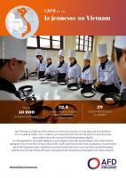 L'AFD et la jeunesse au Vietnam