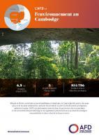 L'AFD et l'environnement au Cambodge