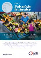 L'AFD et la Polynésie française