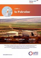 L'AFD et la Palestine