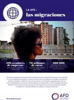 La AFD y las migraciones