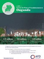AFD et le secteur de l'eau et l'assainissement en Ouganda